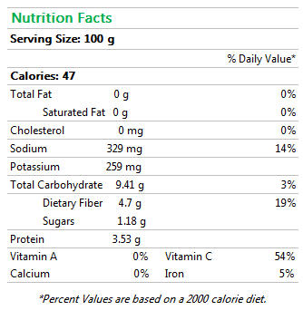 Artichoke Hearts Nutrition Facts