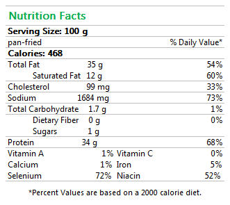 Sliced Bacon Nutrition Facts