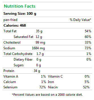 Bacon Slice Nutrition Facts
