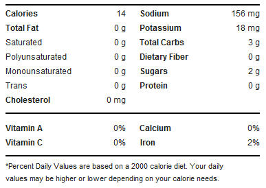 Nutrition Facts Serving Size 1 Tbsp