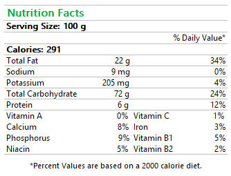 Blueberry Cheesecake Nutrition Facts