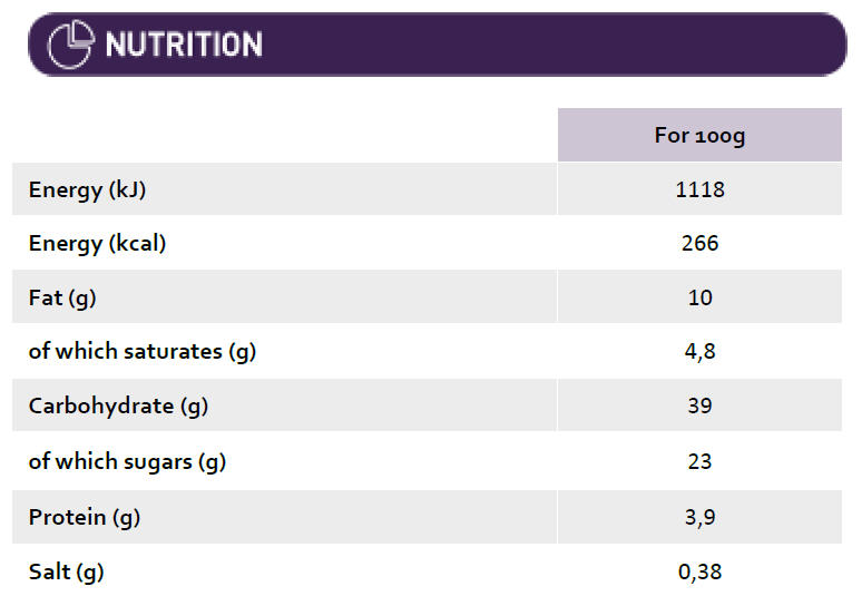 Blueberry Tart Nutrition Facts