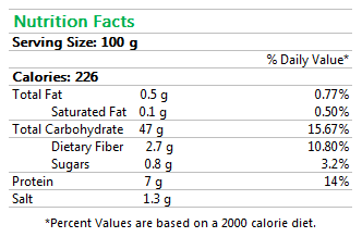 Bread to Share Nutrition Facts