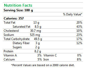 Brioche Bread Nutrition Facts