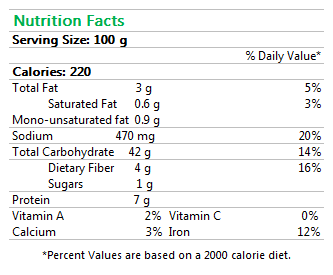 Cereal Loaf Nutrition Facts
