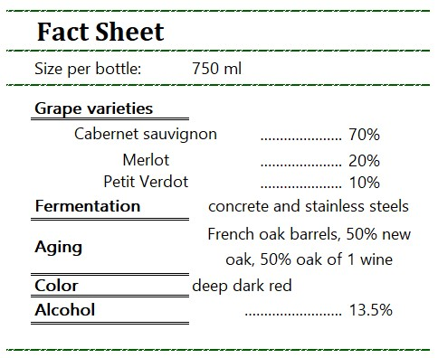 Château Giscours Margaux Fact Sheet