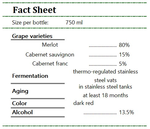 Chateau Bouteilley Fact Sheet