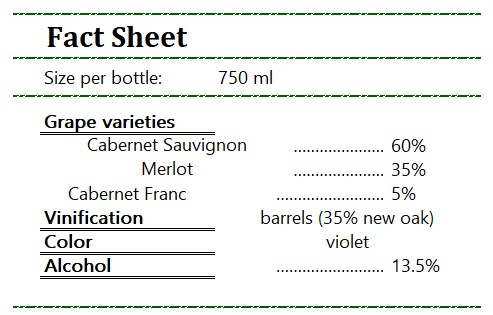 Chateau Carbonnieux Technical Sheet