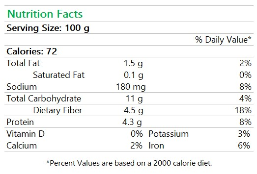 Chickpeas in Can Nutrition Facts