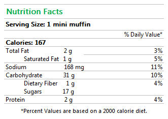 Chocolate Mini Muffins GF Nutrition Facts