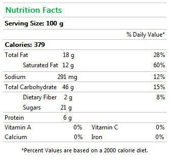 Chocolate Twist Nutrition Facts