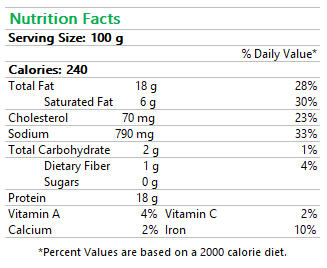 Chorizo Nutrition Facts