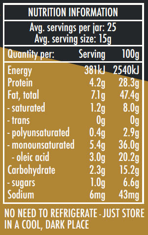 Dark Chocolate Peanut Butter Nutrition Facts