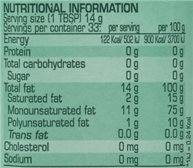 Extra Virgin Olive Oil Nutrition Facts
