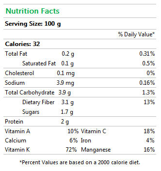 Extra Fine Green Beans Nutrition Facts