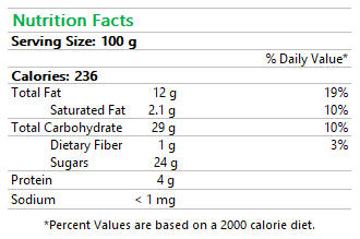 Figgy Blue Nutrition Facts