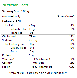 Free-Range Chicken Breast Nutrition Facts