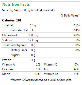 free range chicken drumsticks nutrition facts