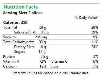 Gluten Free Banana Carrot Loaf Nutrition Facts