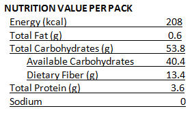 Gohan Lite Rice Nutrition Facts