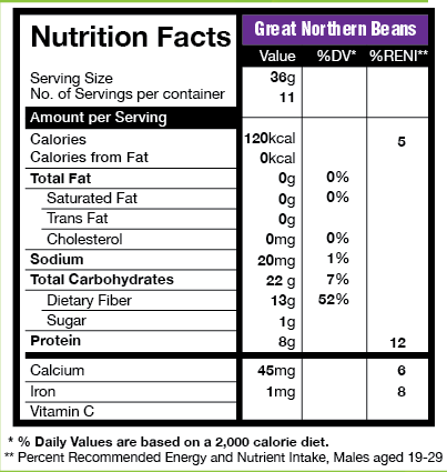 Great Northern Beans Nutrition Facts