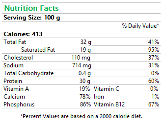 Gruyere Nutrition Facts
