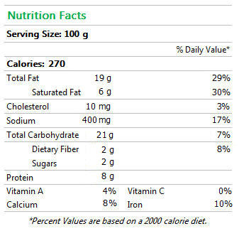 Ham and Cheese Puff Pastry Nutrition Facts