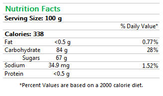 Honey with Ginseng Nutrition Facts