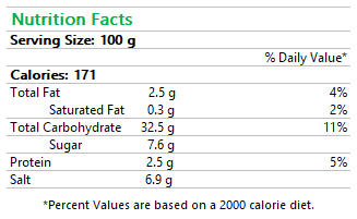 Indonesian Satay Meat Marinade Nutrition Facts