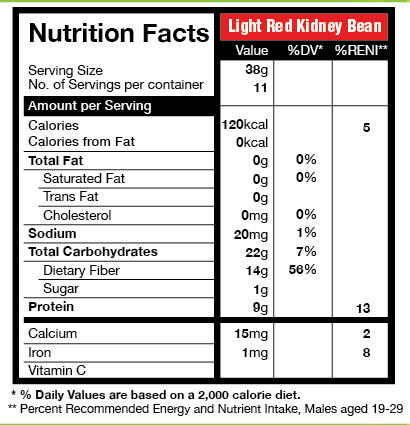 Light Red Kidney Beans Nutrition Facts