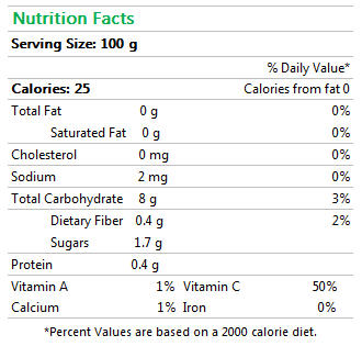 Lime Fruit Puree Nutrition Facts