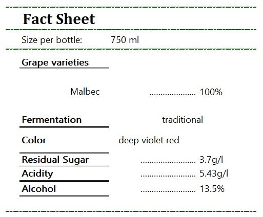Los Cardos Malbec Fact Sheet