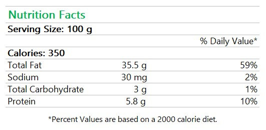 Mascarpone Nutrition Facts