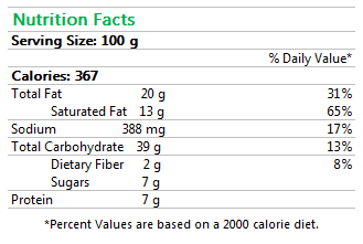 Mini Butter Croissant Nutrition Facts