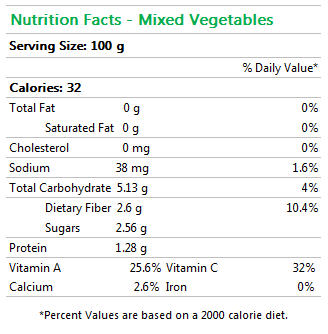 Mixed Vegetables Nutrition Facts