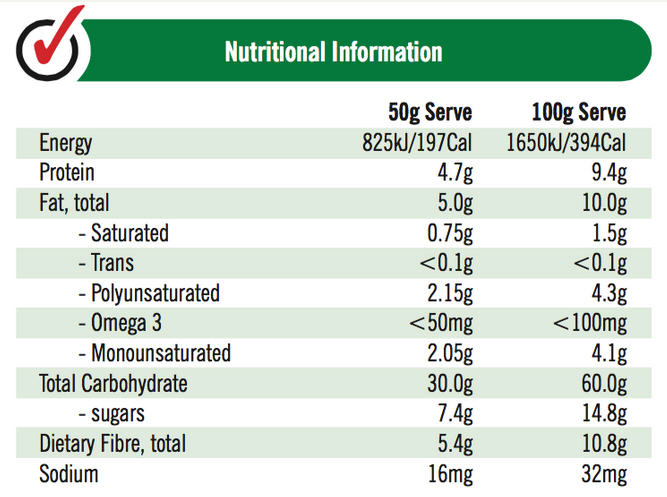 Toasted Muesli Full of Fruits Nutrition Facts
