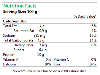 Multigrain Loaf Nutrition Facts