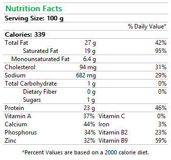 Munster Cheese Nutrition Facts