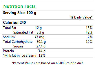 Hokey Pokey Ice Cream Nutrition Facts