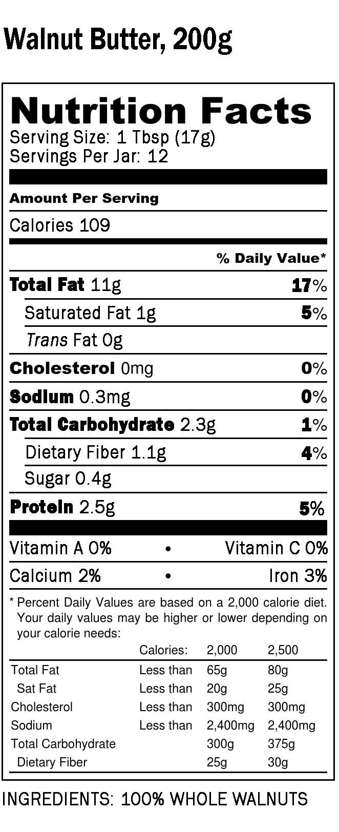 Walnut Nutrition Data - 0425