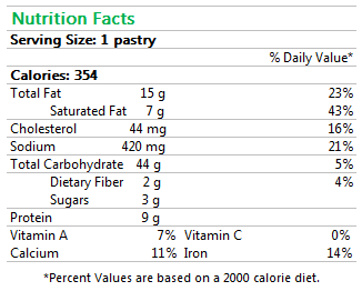 Pesto Swirl Nutrition Facts