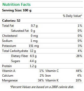 Frozen Raspberry Nutrition Facts