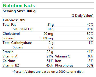 Roquefort Nutrition Value