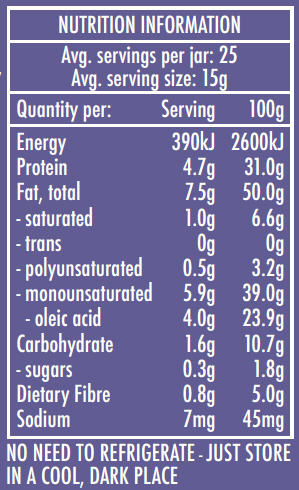 Smooth Peanut Butter Nutrition Facts