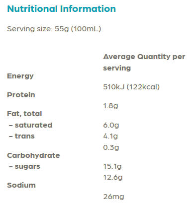 Strawberry Surprise Nutrition Facts