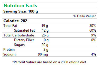 The Chocolate Orange Tree Nutrition Facts