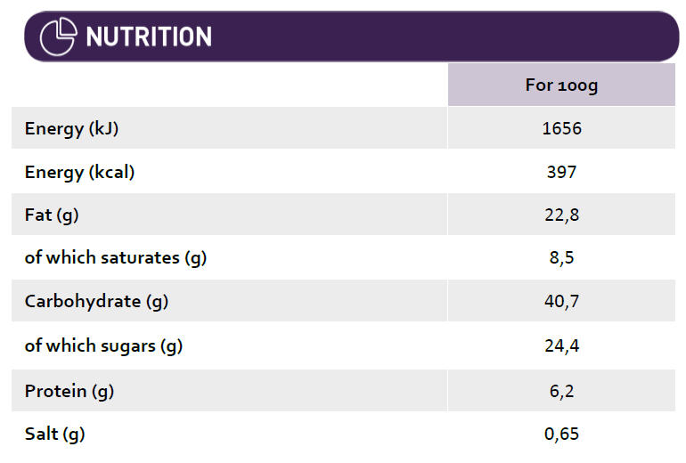 Walnut Tart Nutrition Facts