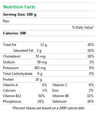Whole Atlantic Salmon Nutrition Facts