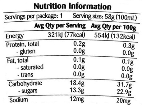 mango sorbet nutrition facts