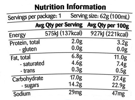 strawberry surprise ice cream nutritional facts